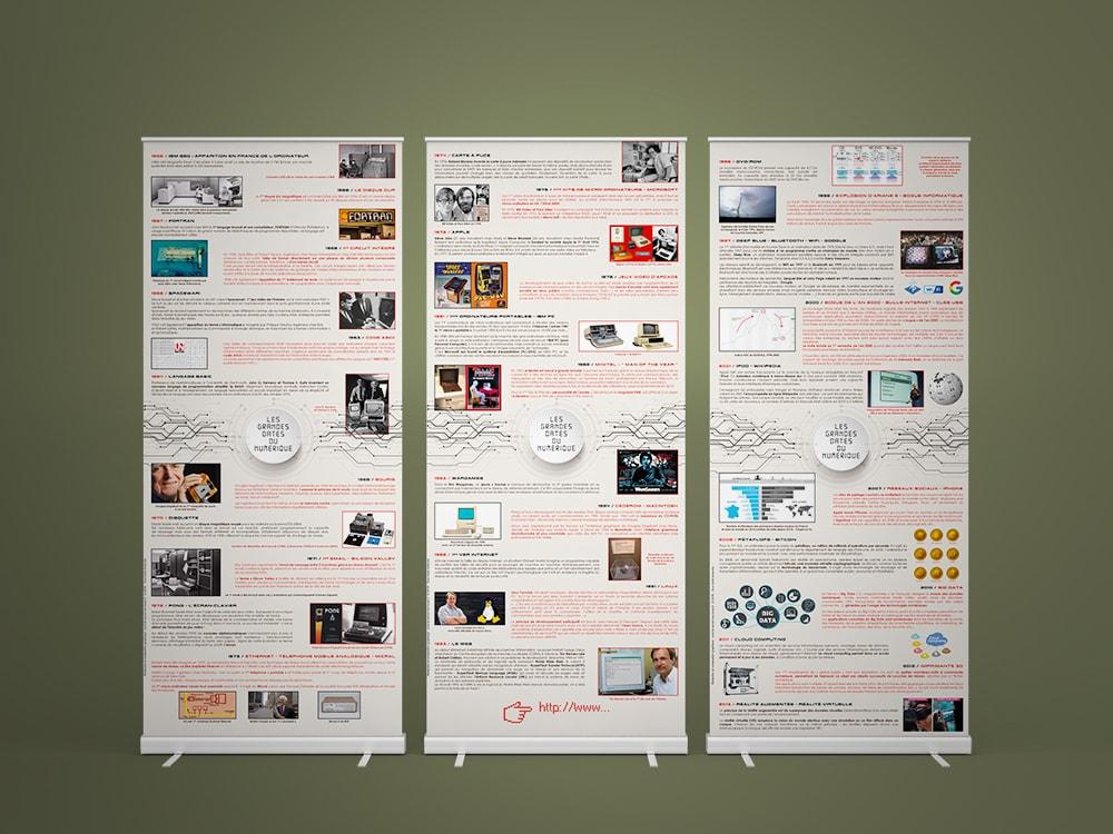 Exposition sur la Révolution numérique - Panoramuse - visuel 3