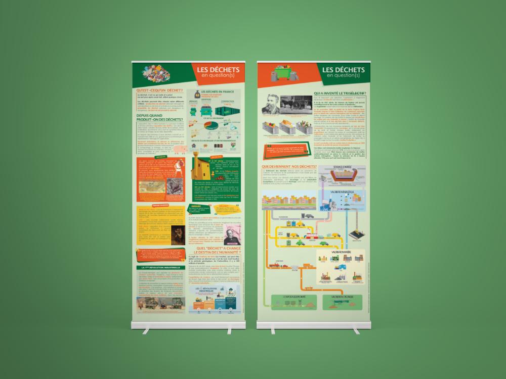 Exposition sur la gestion des déchets - Panoramuse - visuel 1