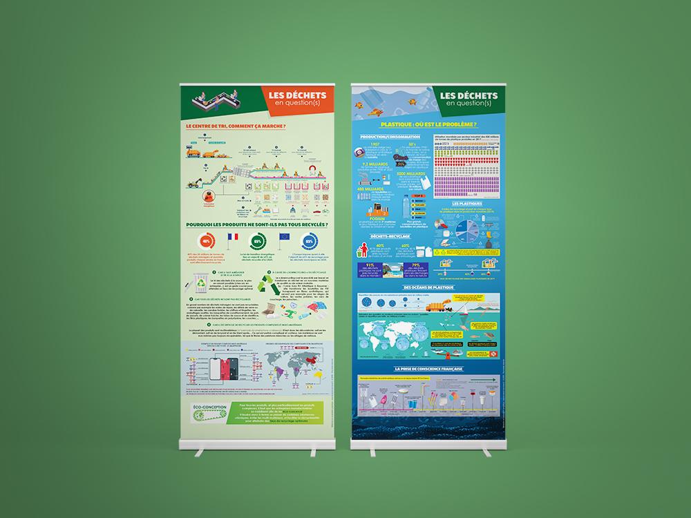 Exposition sur la gestion des déchets - Panoramuse - visuel 2